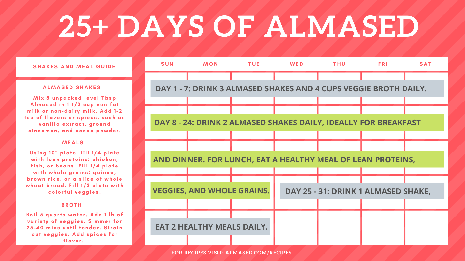 How to Lose Weight Fast: 25 Days of Almased - Almased®