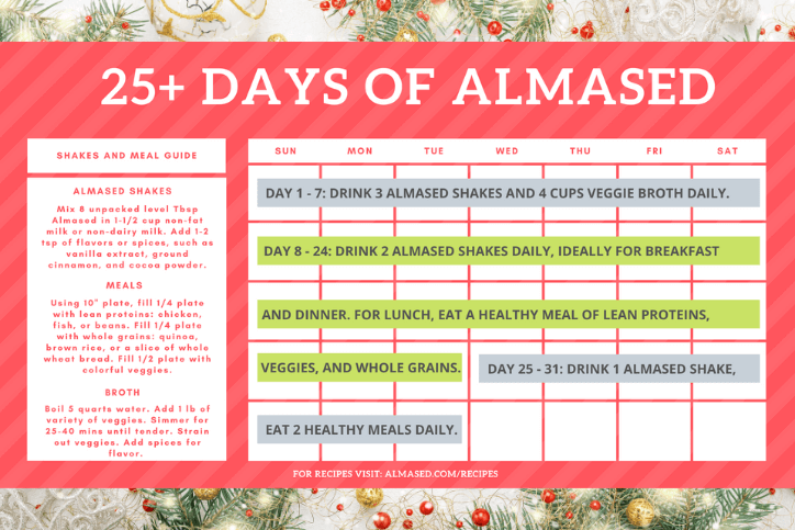 25 Days of Almased